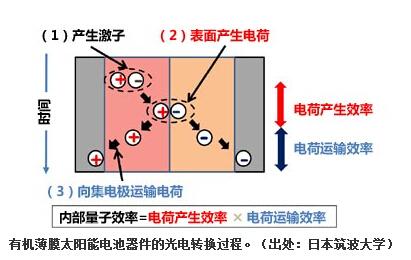 电路 电路图 电子 设计 素材 原理图 411_260
